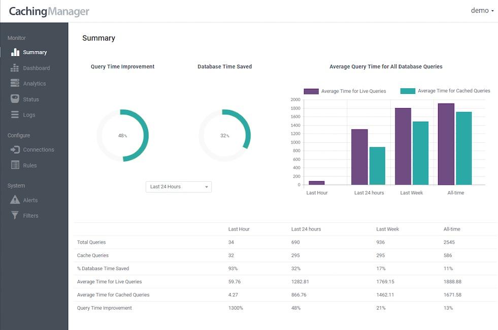 Access Any Data from Anywhere - DataClarity Corporation