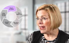 Why IBM Analytics