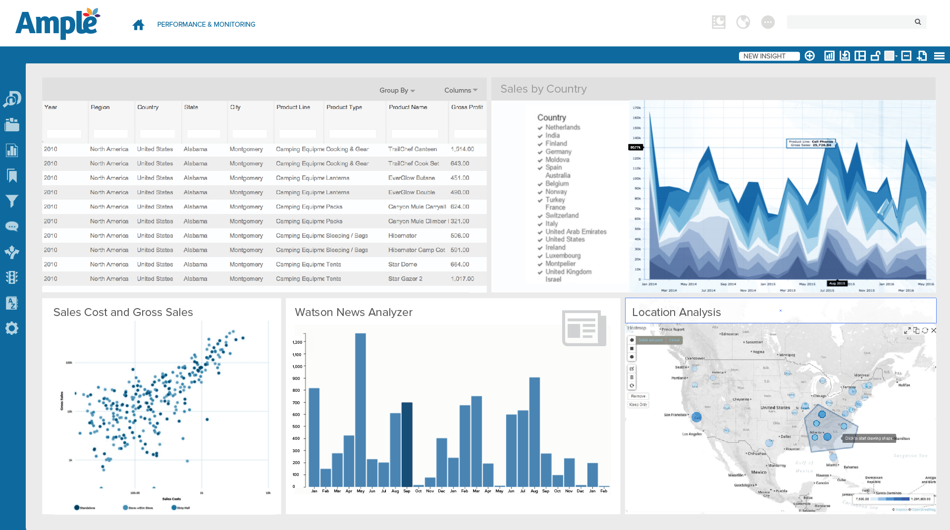 DataClarity DashInsight Ample screen 5
