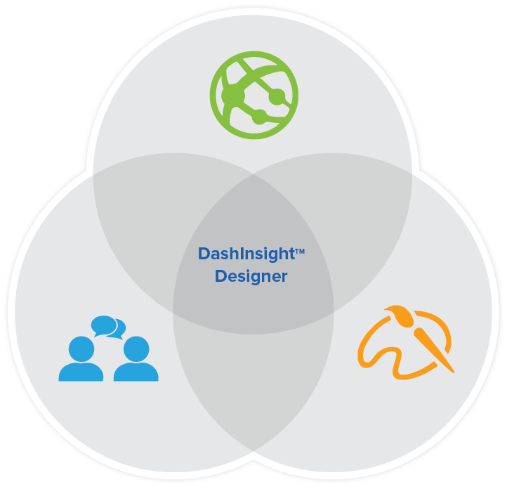 DashInsight Designer diagram