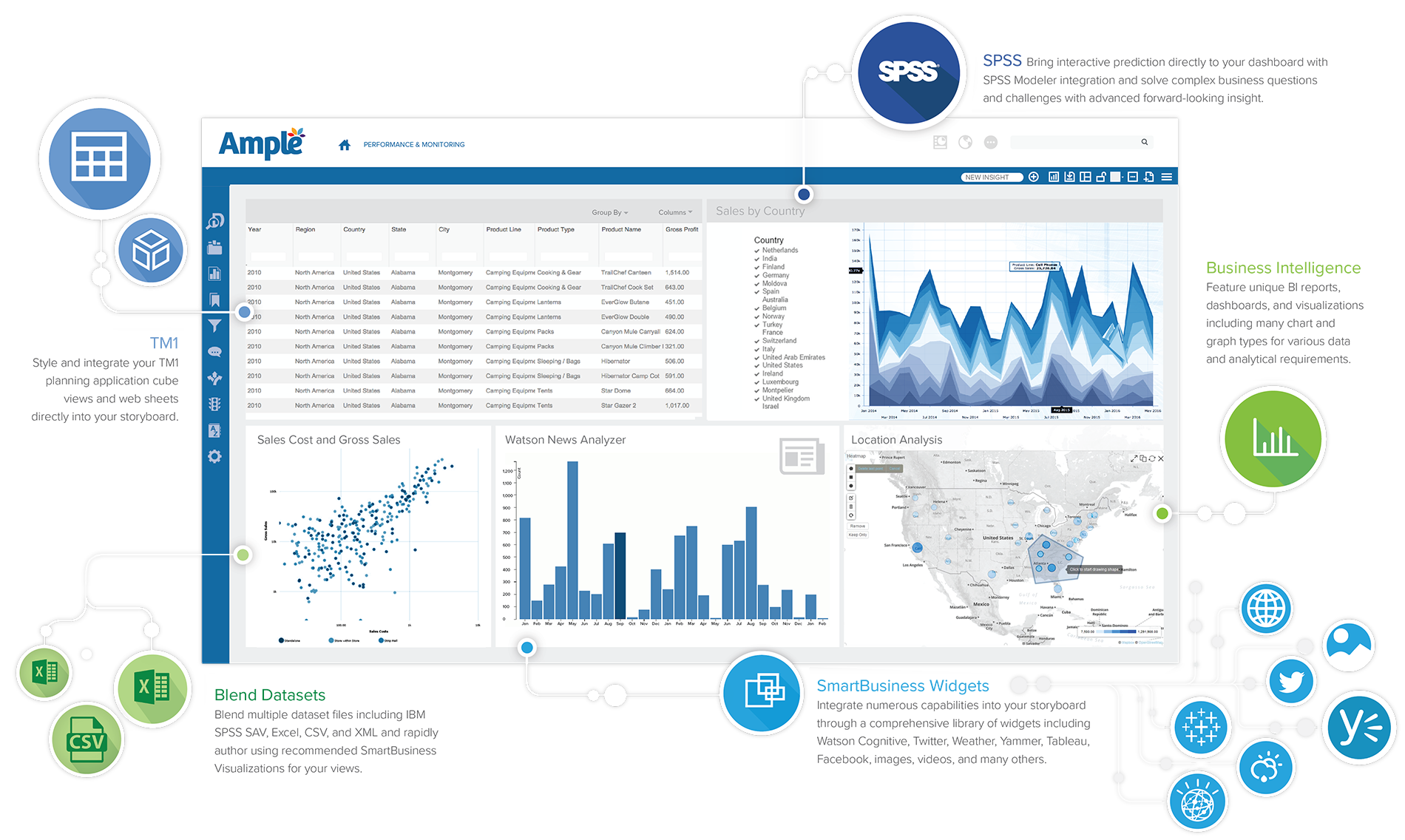 DataClarity DashInsight MyInsight Storyboards