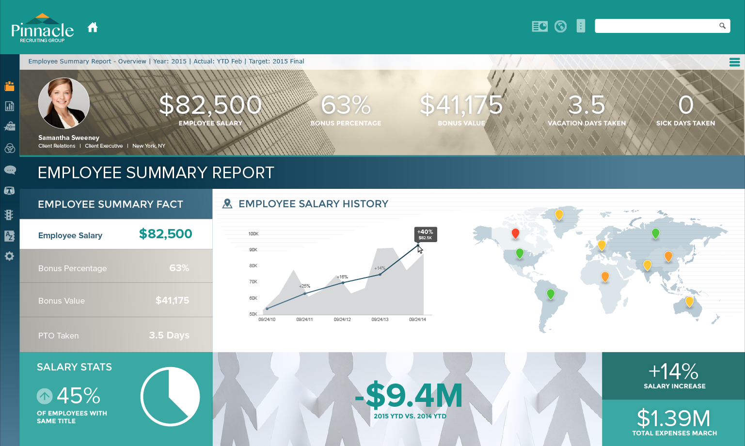 DataClarity DashInsight Gallery Screen 8