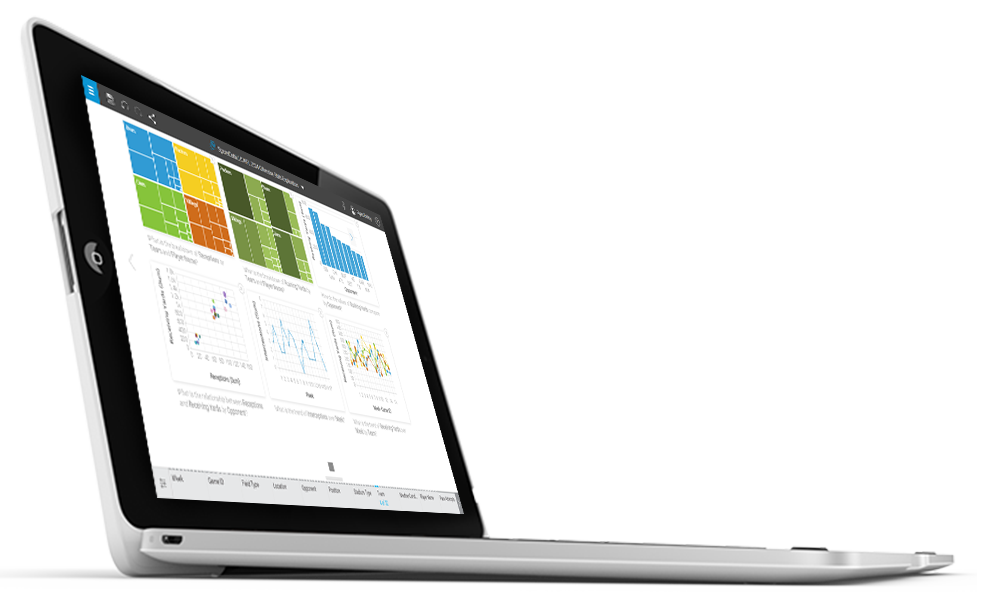 Cognos Analytics on a Laptop
