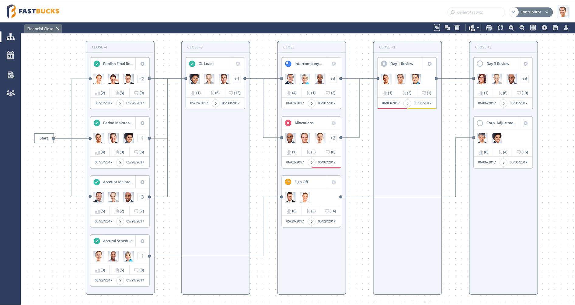 DataClarity Financial Analytics - Workflow