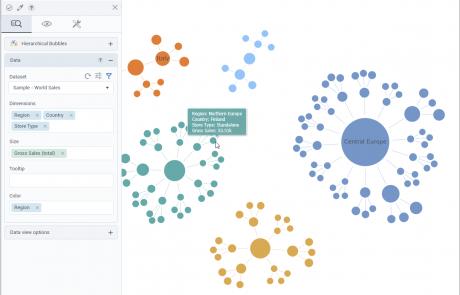 Hierarchical bubbles visualization (beta)