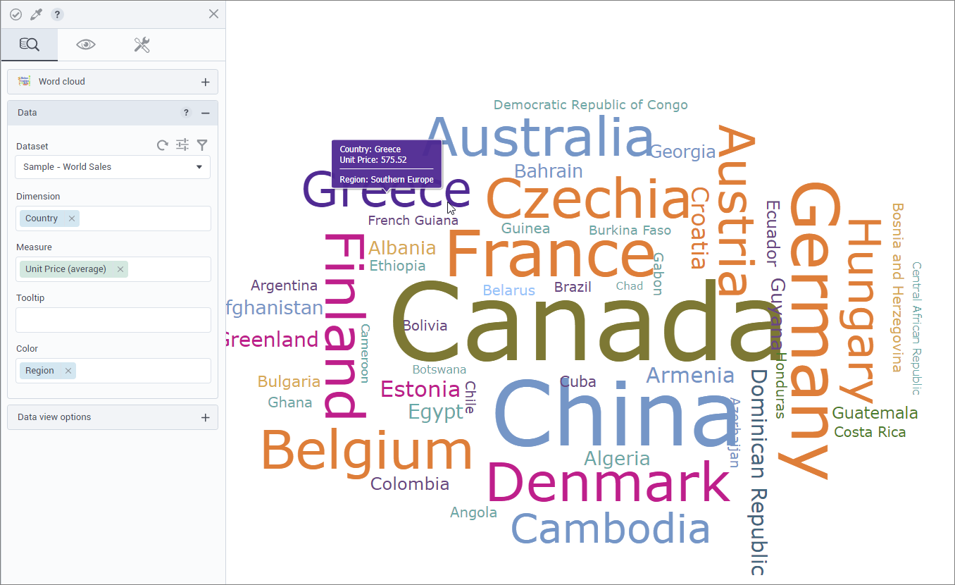 Word Cloud visualization (beta)