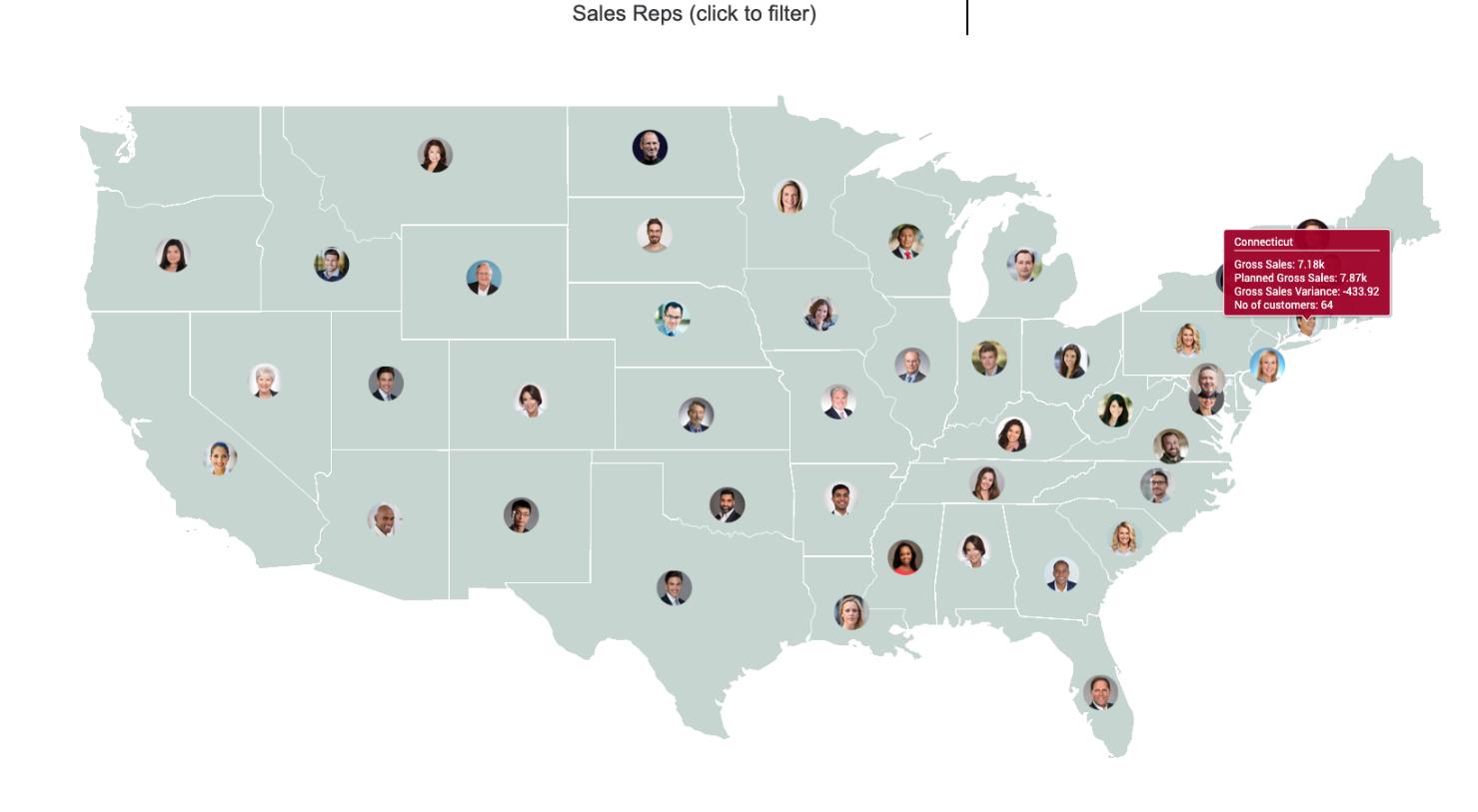 Pointer Maps - Sales avatars