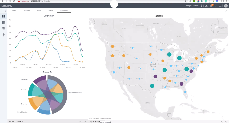 Data and Analytics Integration Hub - Part 3