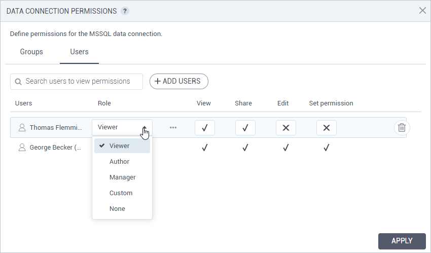 Advanced sharing permissions for data connections